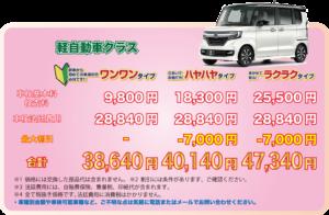 軽自動車車検価格表