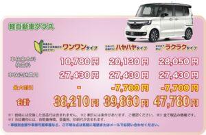 軽自動車検価格表