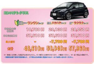 コンパクトクラス車検価格表