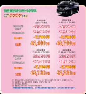 4ナンバー車検費用