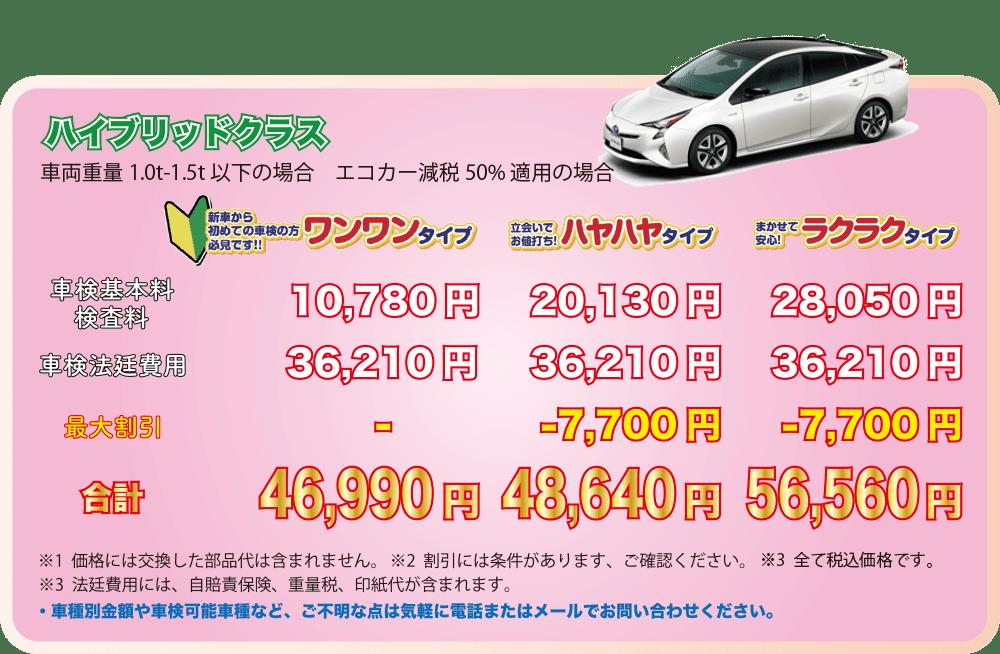 プリウスクラス車検価格表