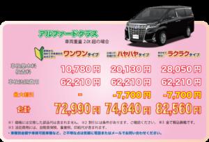 アルファードクラス車検価格表