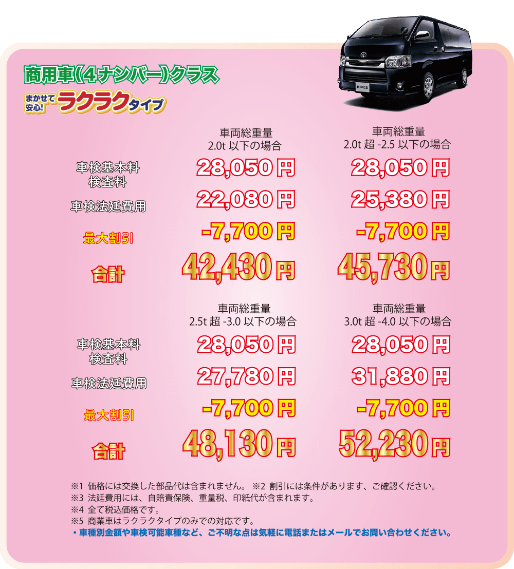 4ナンバー車検価格表