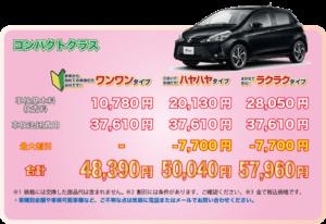 コンパクトカー車検価格表